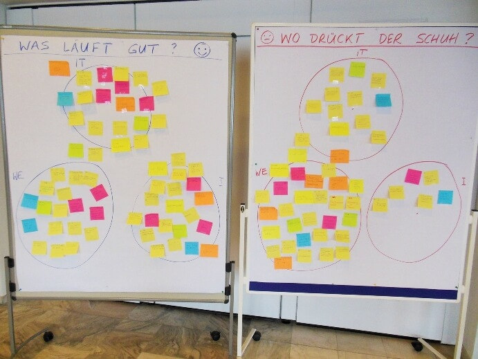 Workshop Unternehmenskultur